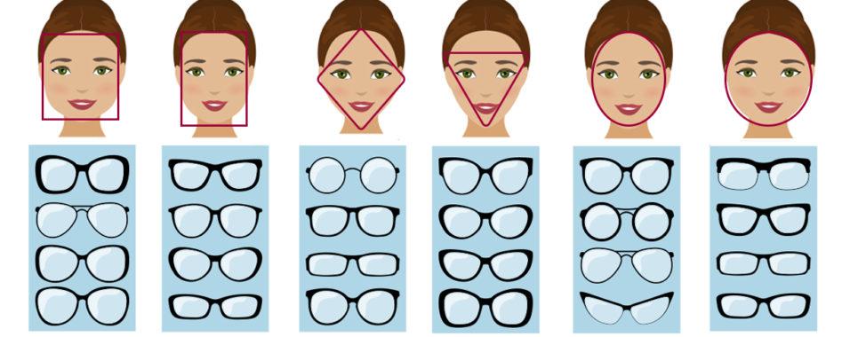 lentes segun forma de cara